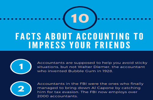 10 Facts About Accounting To Impress Your Friends [Infographic]